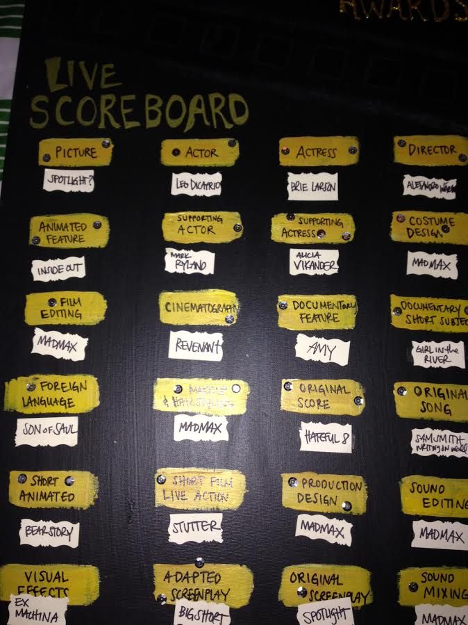 academy awards scoreboard